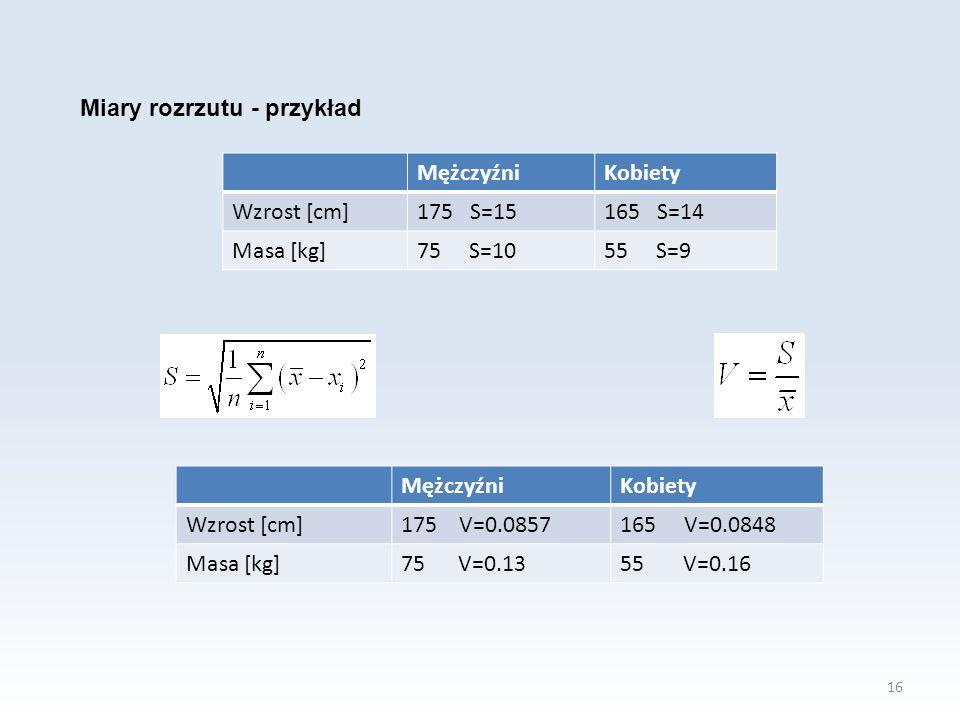 16 Miary rozrzutu - przykład MężczyźniKobiety Wzrost [cm]175 S=15165 S=14 Masa [kg]75 S=1055 S=9 MężczyźniKobiety Wzrost [cm]175 V=0.0857165 V=0.0848 Masa [kg]75 V=0.1355 V=0.16