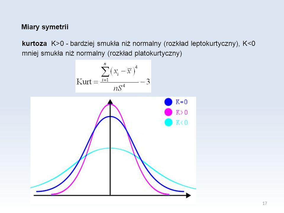 17 Miary symetrii kurtoza K>0 - bardziej smukła niż normalny (rozkład leptokurtyczny), K<0 mniej smukła niż normalny (rozkład platokurtyczny)