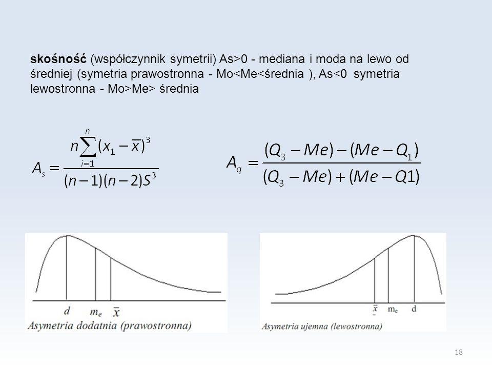18 skośność (współczynnik symetrii) As>0 - mediana i moda na lewo od średniej (symetria prawostronna - Mo Me> średnia