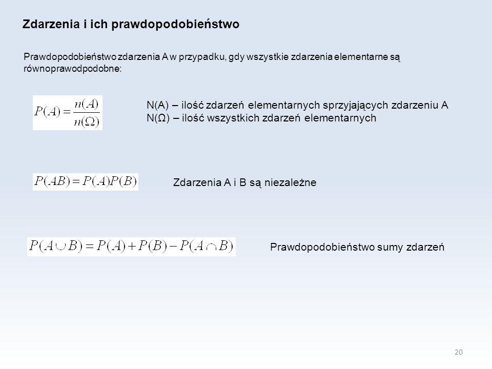 20 Zdarzenia i ich prawdopodobieństwo Prawdopodobieństwo zdarzenia A w przypadku, gdy wszystkie zdarzenia elementarne są równoprawodpodobne: N(A) – ilość zdarzeń elementarnych sprzyjających zdarzeniu A N(Ω) – ilość wszystkich zdarzeń elementarnych Zdarzenia A i B są niezależne Prawdopodobieństwo sumy zdarzeń