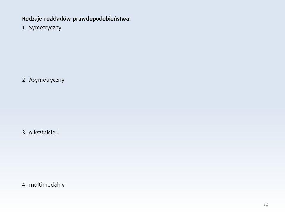 22 Rodzaje rozkładów prawdopodobieństwa: 1.Symetryczny 2.Asymetryczny 3.o kształcie J 4.multimodalny