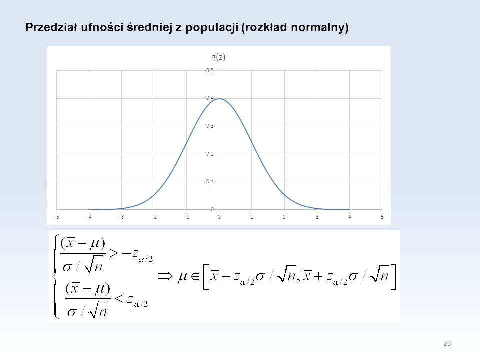 25 Przedział ufności średniej z populacji (rozkład normalny)