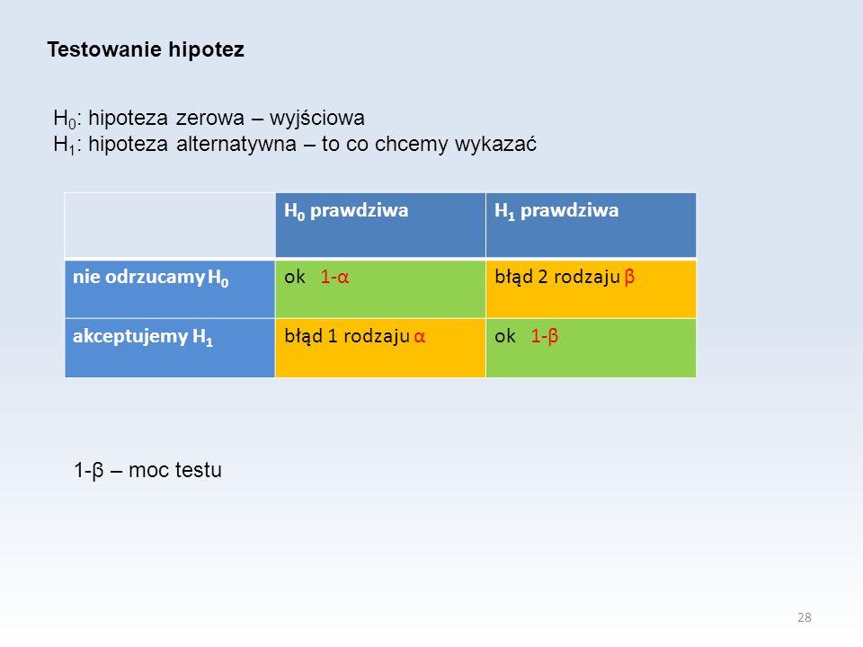 28 Testowanie hipotez H 0 : hipoteza zerowa – wyjściowa H 1 : hipoteza alternatywna – to co chcemy wykazać H 0 prawdziwaH 1 prawdziwa nie odrzucamy H 0 ok 1-αbłąd 2 rodzaju β akceptujemy H 1 błąd 1 rodzaju αok 1-β 1-β – moc testu