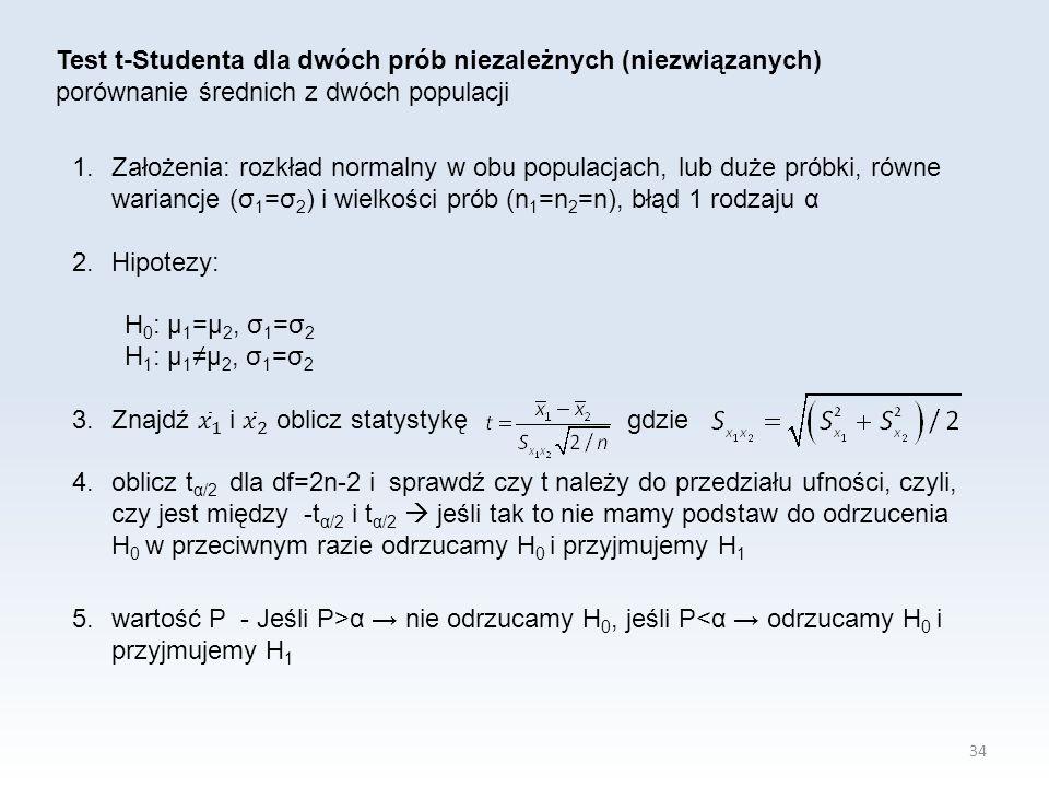 34 Test t-Studenta dla dwóch prób niezależnych (niezwiązanych) porównanie średnich z dwóch populacji