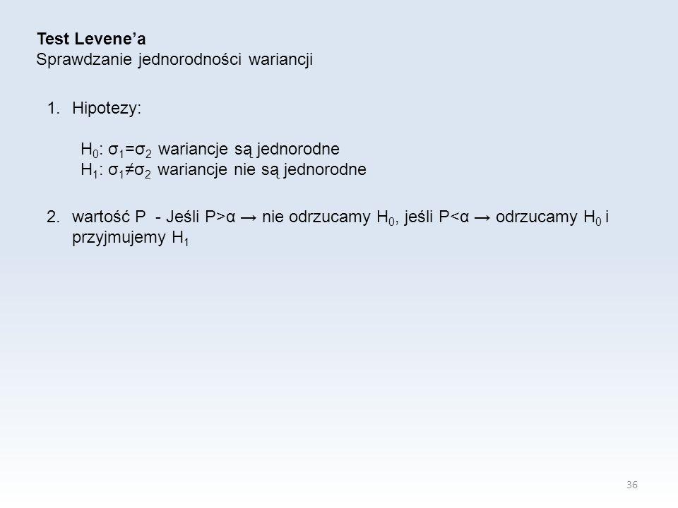 36 Test Levene'a Sprawdzanie jednorodności wariancji 1.Hipotezy: H 0 : σ 1 =σ 2 wariancje są jednorodne H 1 : σ 1 ≠σ 2 wariancje nie są jednorodne 2.wartość P - Jeśli P>α → nie odrzucamy H 0, jeśli P<α → odrzucamy H 0 i przyjmujemy H 1