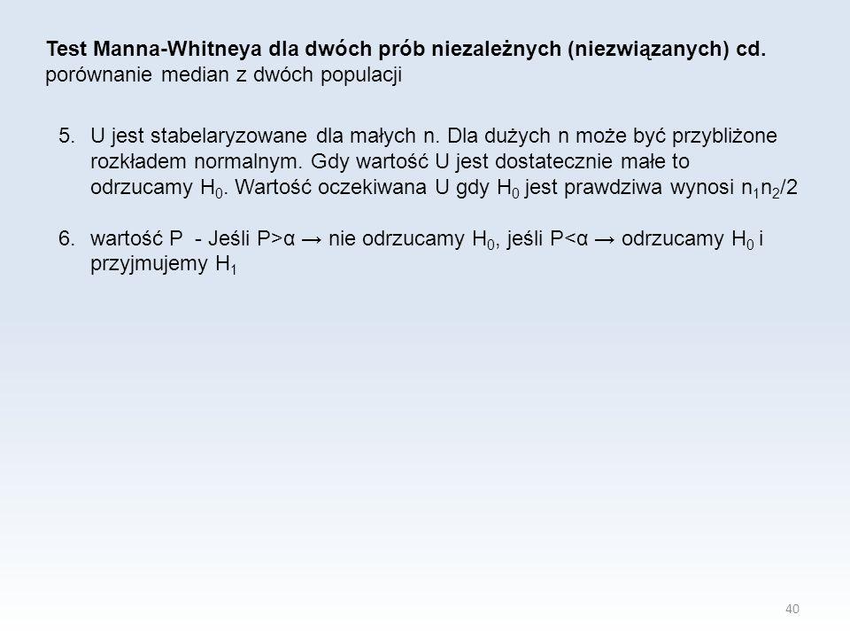 40 Test Manna-Whitneya dla dwóch prób niezależnych (niezwiązanych) cd. porównanie median z dwóch populacji 5.U jest stabelaryzowane dla małych n. Dla