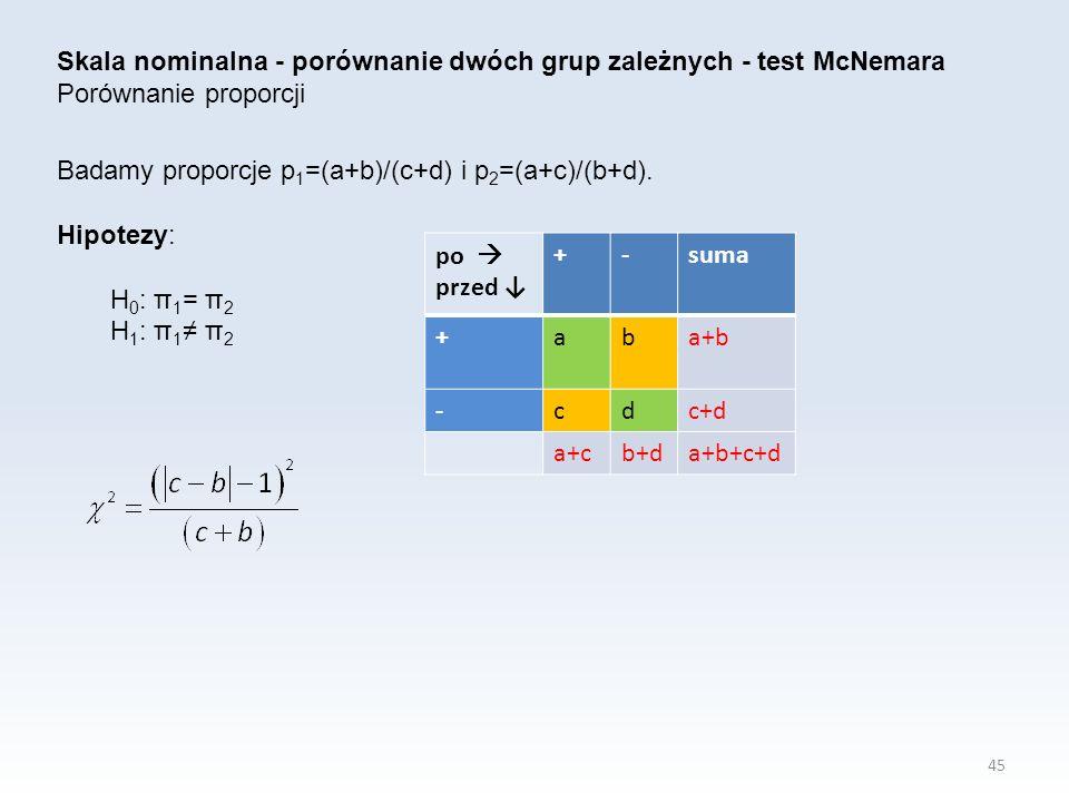 45 Skala nominalna - porównanie dwóch grup zależnych - test McNemara Porównanie proporcji Badamy proporcje p 1 =(a+b)/(c+d) i p 2 =(a+c)/(b+d). Hipote