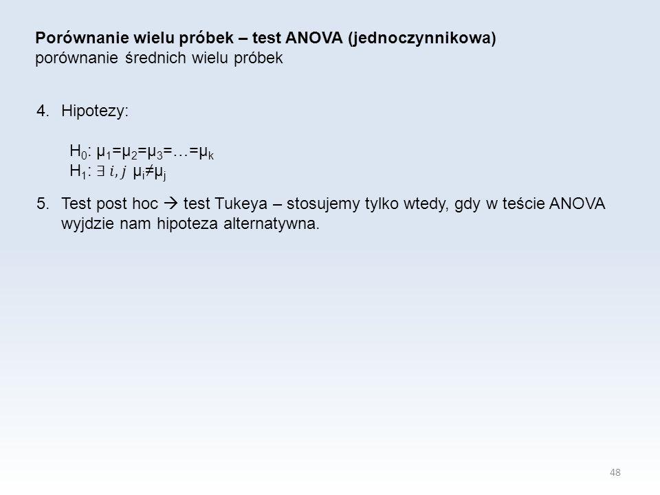 48 Porównanie wielu próbek – test ANOVA (jednoczynnikowa) porównanie średnich wielu próbek