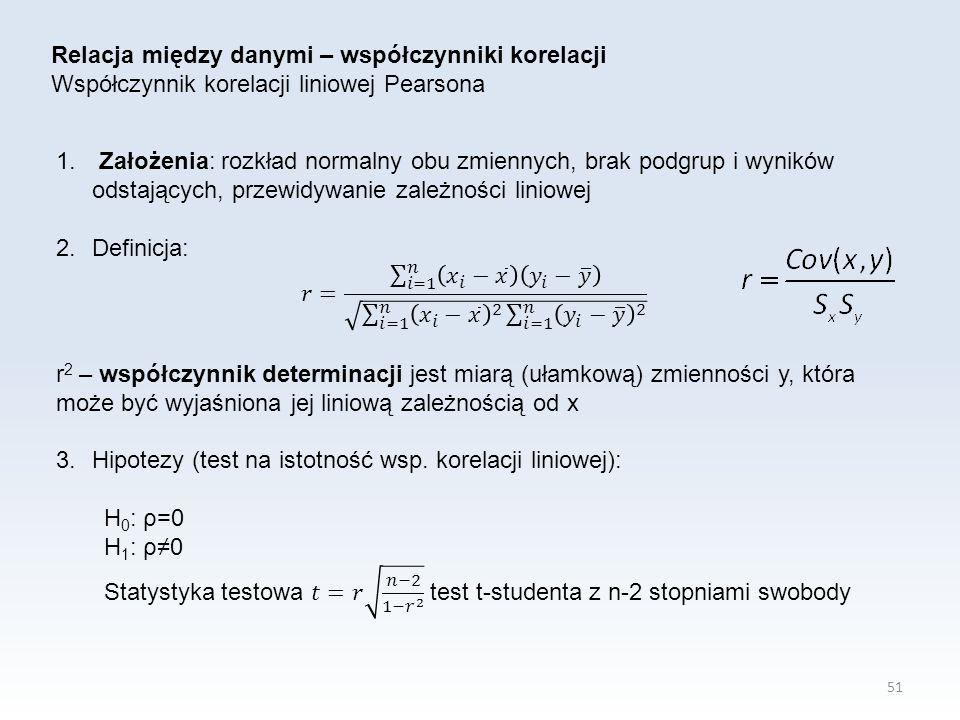 51 Relacja między danymi – współczynniki korelacji Współczynnik korelacji liniowej Pearsona