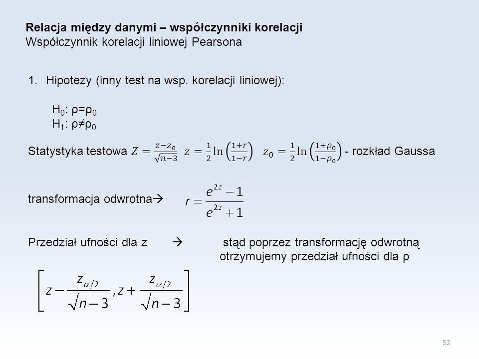 52 Relacja między danymi – współczynniki korelacji Współczynnik korelacji liniowej Pearsona