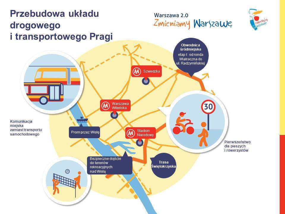Przebudowa układu drogowego i transportowego Pragi Komunikacja miejska zamiast transportu samochodowego Pierwszeństwo dla pieszych i rowerzystów Szwed