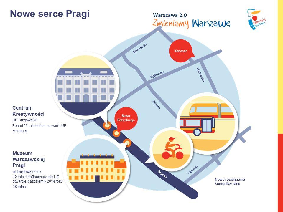 Zintegrowany Program Rewitalizacji Pragi na lata 2014-2022 Główne cele: Ożywienie społeczno- gospodarcze, podniesienie jakości przestrzeni publicznej zgodnie z zasadami ładu przestrzennego i estetyki oraz poprawa środowiska naturalnego zgodnie z wymogami gospodarki niskoemisyjnej Rozwój sportu, turystyki i kultury w oparciu o tożsamość lokalną oraz zasoby dziedzictwa kulturowego Zapobieganie i przeciwdziałanie wykluczeniu społecznemu oraz zwiększenie poziomu bezpieczeństwa Zwiększenie lokalnej aktywności mieszkańców oraz ich udziału w różnych obszarach funkcjonowania miasta 520 mln 220 mln budżet dedykowany Rewitalizacji 180 mln budownictwo społeczne 120 mln środki UE Obszar planowanej koncentracji działań rewitalizacyjnych Podobszary koncentracji działań rewitalizacyjnych w latach 2005-2013 Podobszary koncentracji działań rewitalizacyjnych w latach 2014-2020