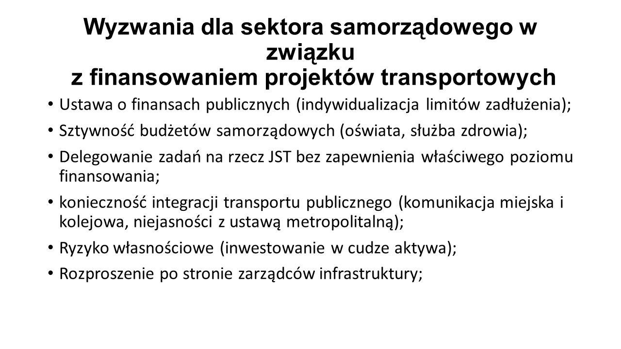 Wyzwania dla sektora samorządowego w związku z finansowaniem projektów transportowych Ustawa o finansach publicznych (indywidualizacja limitów zadłużenia); Sztywność budżetów samorządowych (oświata, służba zdrowia); Delegowanie zadań na rzecz JST bez zapewnienia właściwego poziomu finansowania; konieczność integracji transportu publicznego (komunikacja miejska i kolejowa, niejasności z ustawą metropolitalną); Ryzyko własnościowe (inwestowanie w cudze aktywa); Rozproszenie po stronie zarządców infrastruktury;