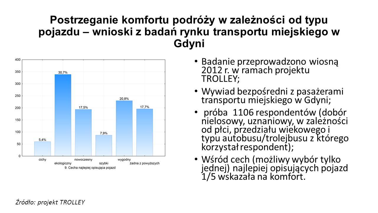 Postrzeganie komfortu podróży w zależności od typu pojazdu – wnioski z badań rynku transportu miejskiego w Gdyni Badanie przeprowadzono wiosną 2012 r.