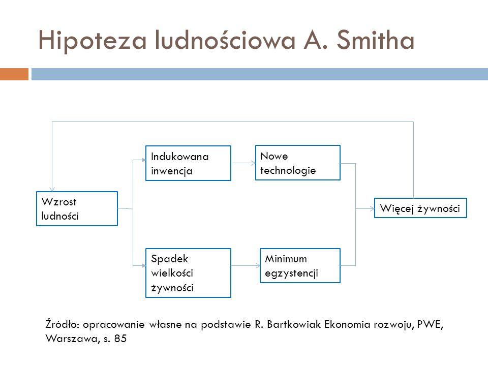 Hipoteza ludnościowa A.