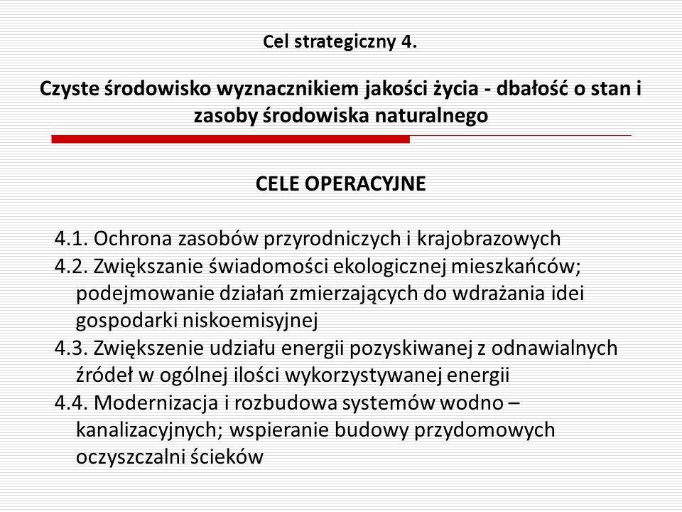 Cel strategiczny 4.