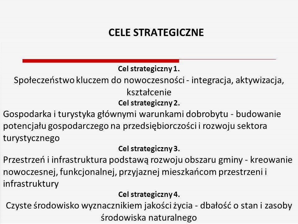 CELE STRATEGICZNE Cel strategiczny 1.
