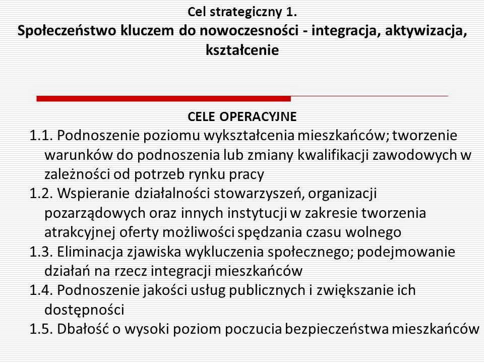 CELE OPERACYJNE Cel strategiczny 2.