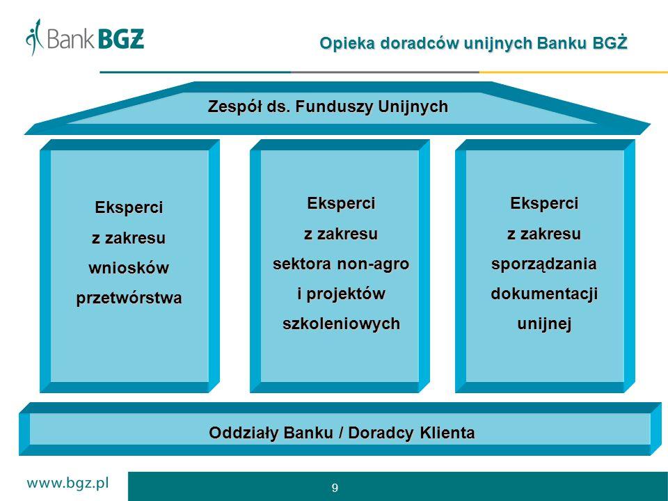 9 Opieka doradców unijnych Banku BGŻ Zespół ds.