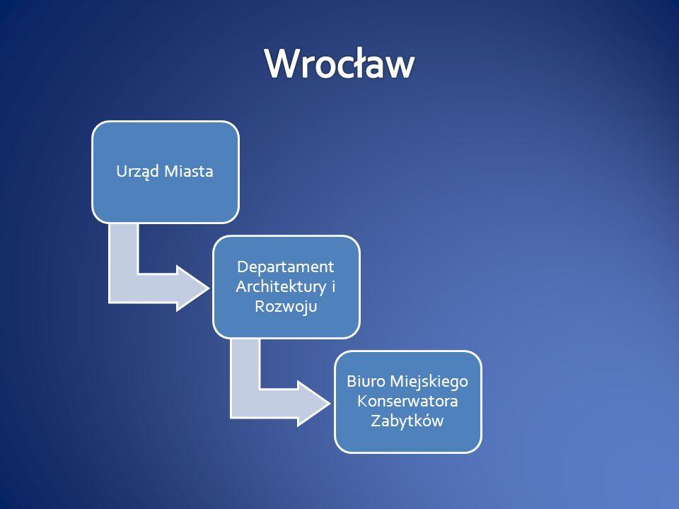 Urząd Miasta Departament Architektury i Rozwoju Biuro Miejskiego Konserwatora Zabytków