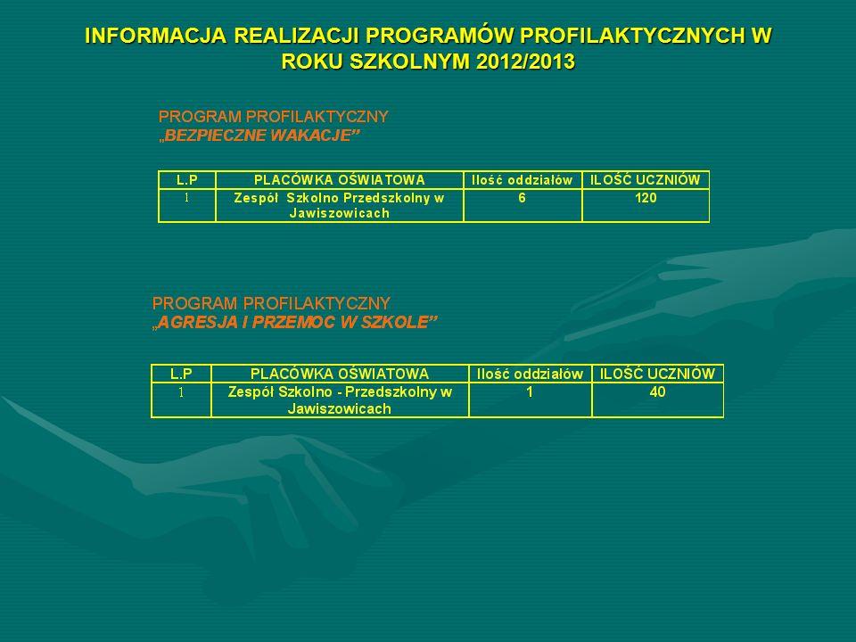 INFORMACJA REALIZACJI PROGRAMÓW PROFILAKTYCZNYCH W ROKU SZKOLNYM 2012/2013