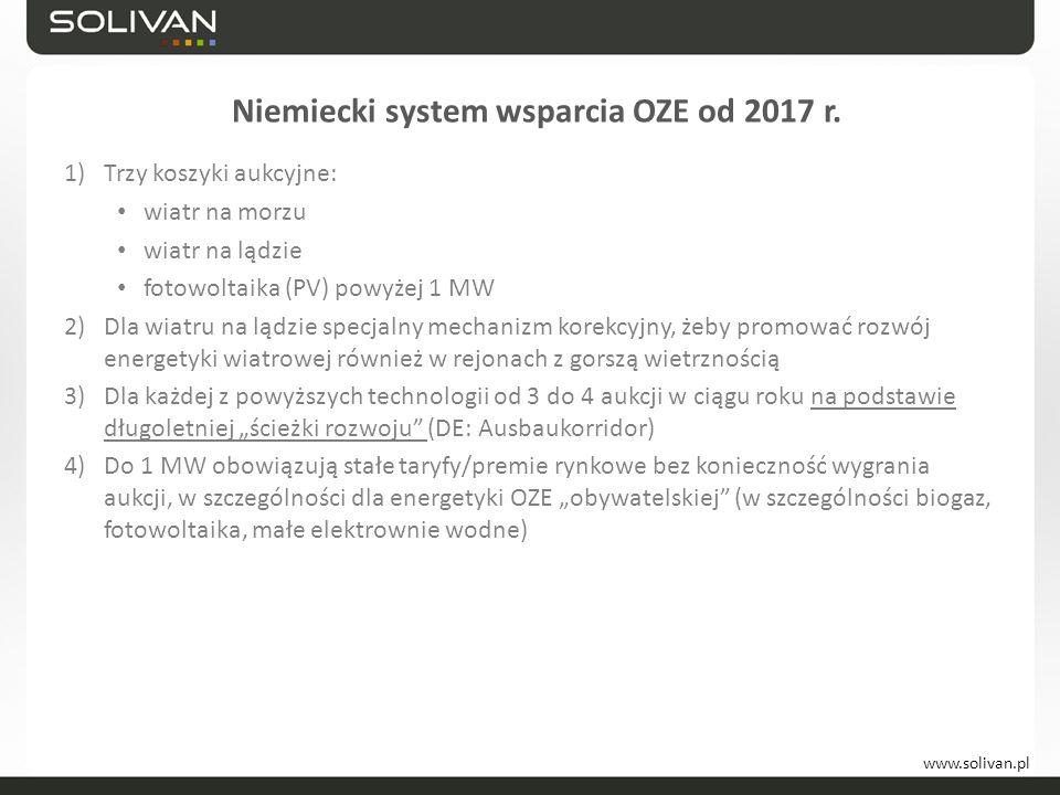 www.solivan.pl Niemiecki system wsparcia OZE od 2017 r. 1)Trzy koszyki aukcyjne: wiatr na morzu wiatr na lądzie fotowoltaika (PV) powyżej 1 MW 2)Dla w