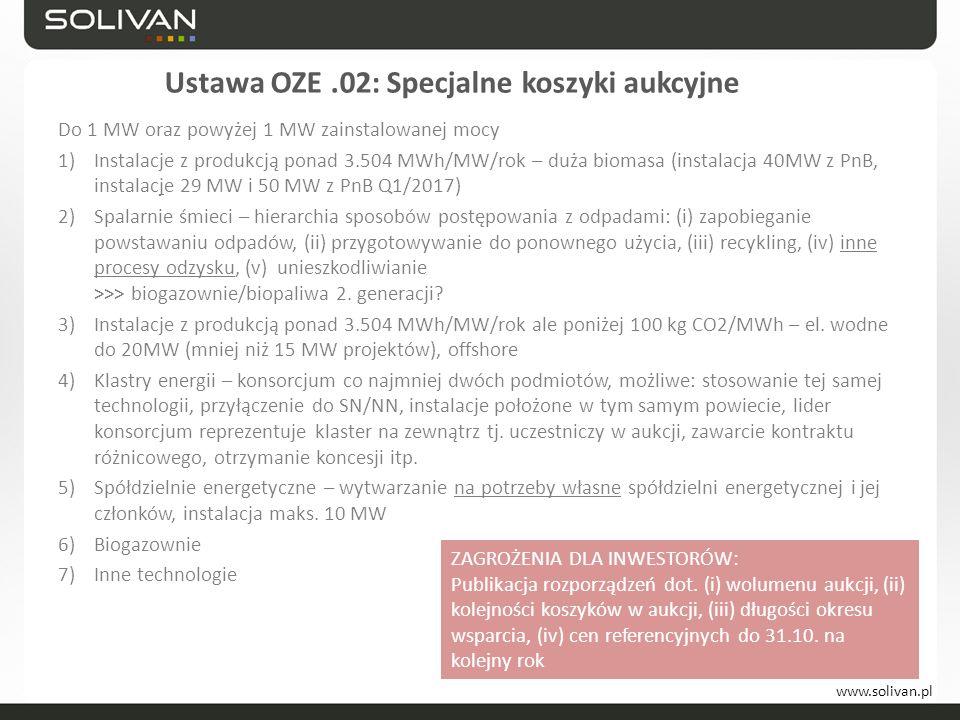 www.solivan.pl Ustawa OZE.02: Specjalne koszyki aukcyjne Do 1 MW oraz powyżej 1 MW zainstalowanej mocy 1)Instalacje z produkcją ponad 3.504 MWh/MW/rok