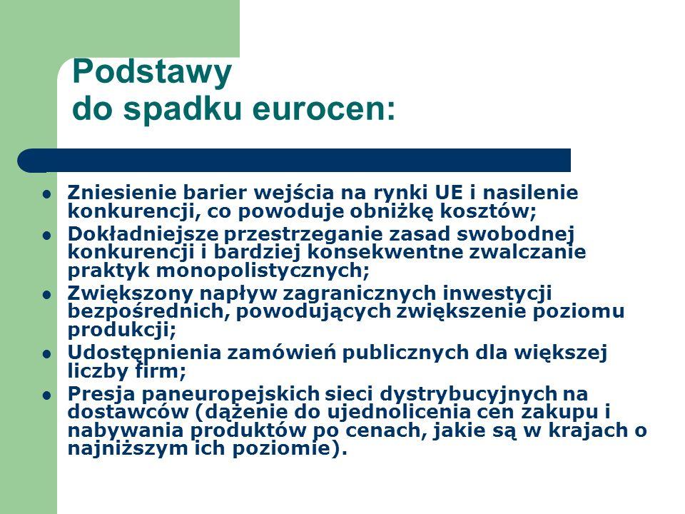 Podstawy do spadku eurocen: Zniesienie barier wejścia na rynki UE i nasilenie konkurencji, co powoduje obniżkę kosztów; Dokładniejsze przestrzeganie zasad swobodnej konkurencji i bardziej konsekwentne zwalczanie praktyk monopolistycznych; Zwiększony napływ zagranicznych inwestycji bezpośrednich, powodujących zwiększenie poziomu produkcji; Udostępnienia zamówień publicznych dla większej liczby firm; Presja paneuropejskich sieci dystrybucyjnych na dostawców (dążenie do ujednolicenia cen zakupu i nabywania produktów po cenach, jakie są w krajach o najniższym ich poziomie).