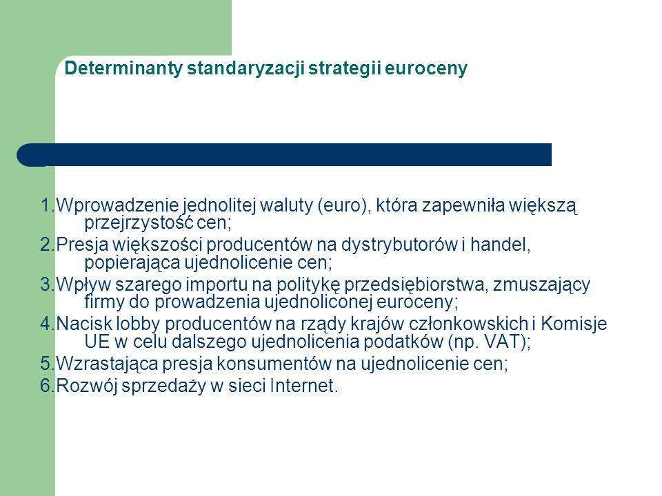 Determinanty standaryzacji strategii euroceny 1.Wprowadzenie jednolitej waluty (euro), która zapewniła większą przejrzystość cen; 2.Presja większości producentów na dystrybutorów i handel, popierająca ujednolicenie cen; 3.Wpływ szarego importu na politykę przedsiębiorstwa, zmuszający firmy do prowadzenia ujednoliconej euroceny; 4.Nacisk lobby producentów na rządy krajów członkowskich i Komisje UE w celu dalszego ujednolicenia podatków (np.