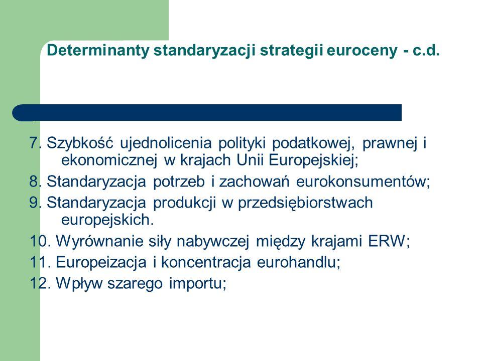 Determinanty standaryzacji strategii euroceny - c.d.