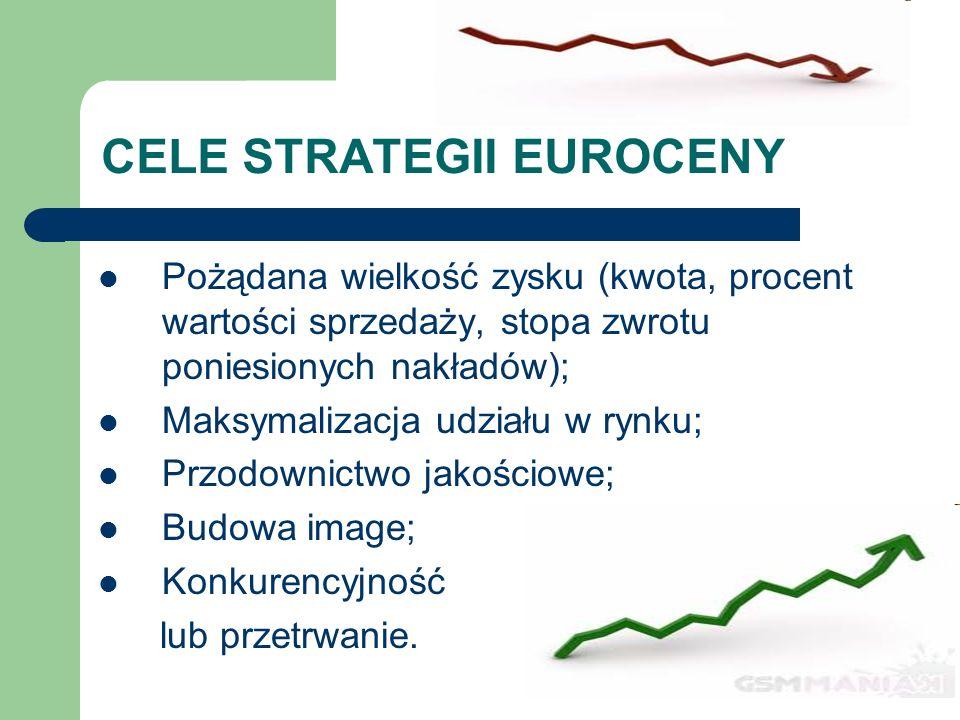 CELE STRATEGII EUROCENY Pożądana wielkość zysku (kwota, procent wartości sprzedaży, stopa zwrotu poniesionych nakładów); Maksymalizacja udziału w rynku; Przodownictwo jakościowe; Budowa image; Konkurencyjność lub przetrwanie.