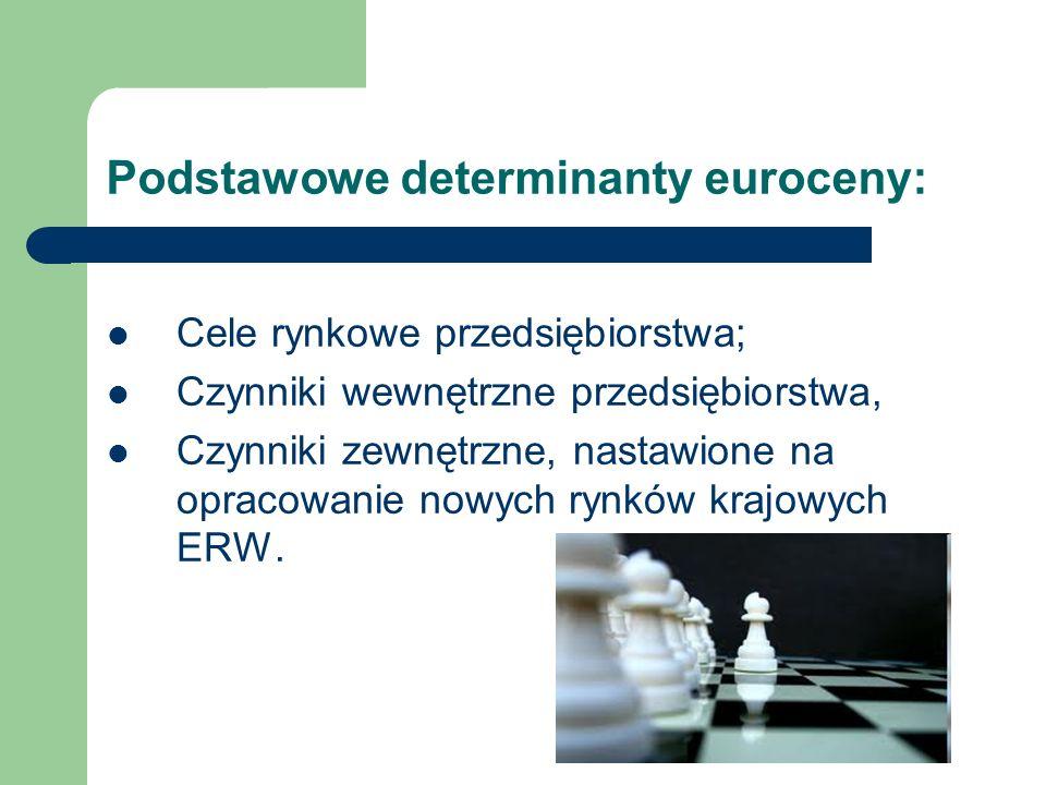 Podstawowe determinanty euroceny: Cele rynkowe przedsiębiorstwa; Czynniki wewnętrzne przedsiębiorstwa, Czynniki zewnętrzne, nastawione na opracowanie nowych rynków krajowych ERW.