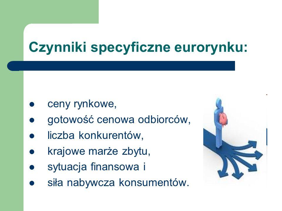 Czynniki specyficzne eurorynku: ceny rynkowe, gotowość cenowa odbiorców, liczba konkurentów, krajowe marże zbytu, sytuacja finansowa i siła nabywcza konsumentów.