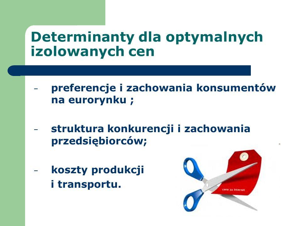 Determinanty dla optymalnych izolowanych cen – preferencje i zachowania konsumentów na eurorynku ; – struktura konkurencji i zachowania przedsiębiorców; – koszty produkcji i transportu.