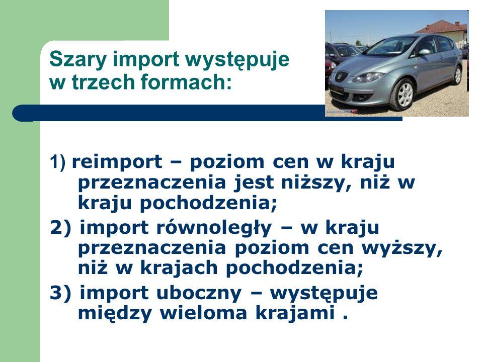 Szary import występuje w trzech formach: 1) reimport – poziom cen w kraju przeznaczenia jest niższy, niż w kraju pochodzenia; 2) import równoległy – w kraju przeznaczenia poziom cen wyższy, niż w krajach pochodzenia; 3) import uboczny – występuje między wieloma krajami.