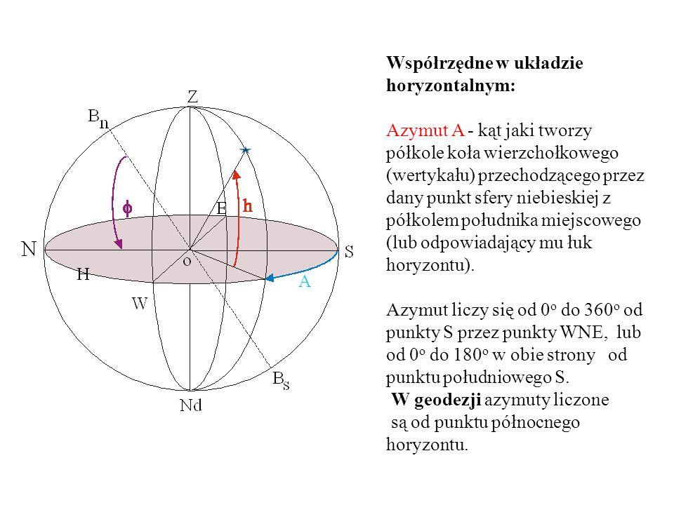Współrzędne w układzie horyzontalnym: Azymut A - kąt jaki tworzy półkole koła wierzchołkowego (wertykału) przechodzącego przez dany punkt sfery niebieskiej z półkolem południka miejscowego (lub odpowiadający mu łuk horyzontu).