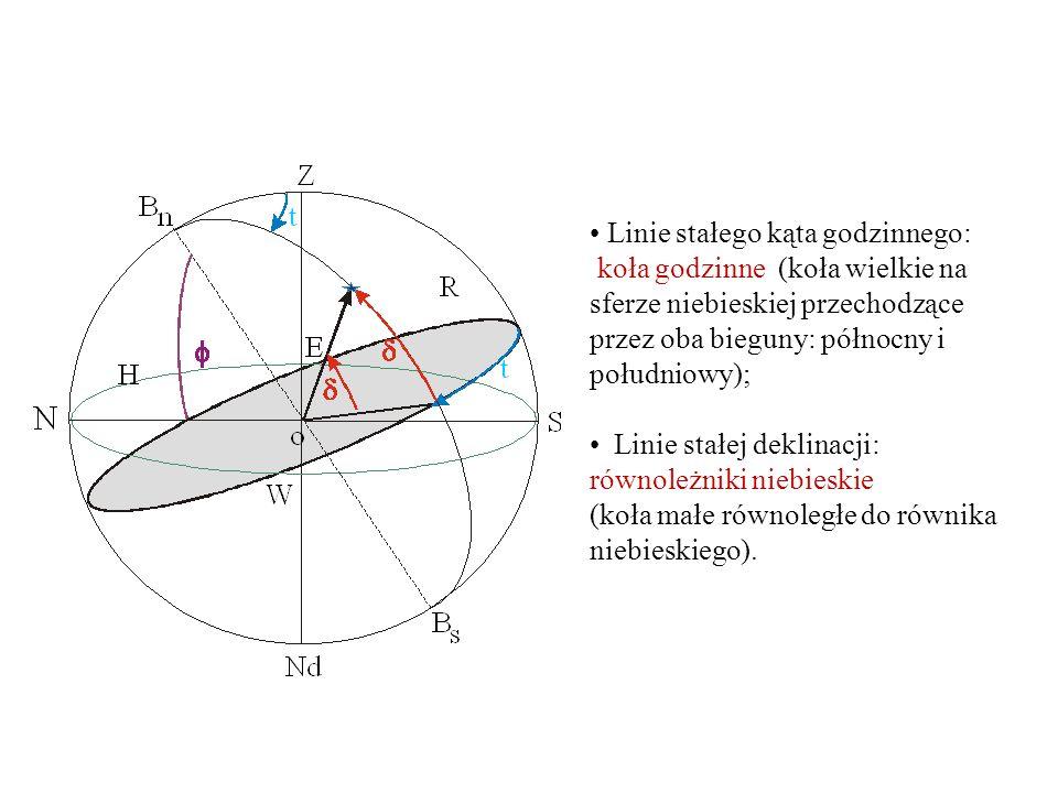Linie stałego kąta godzinnego: koła godzinne (koła wielkie na sferze niebieskiej przechodzące przez oba bieguny: północny i południowy); Linie stałej deklinacji: równoleżniki niebieskie (koła małe równoległe do równika niebieskiego).