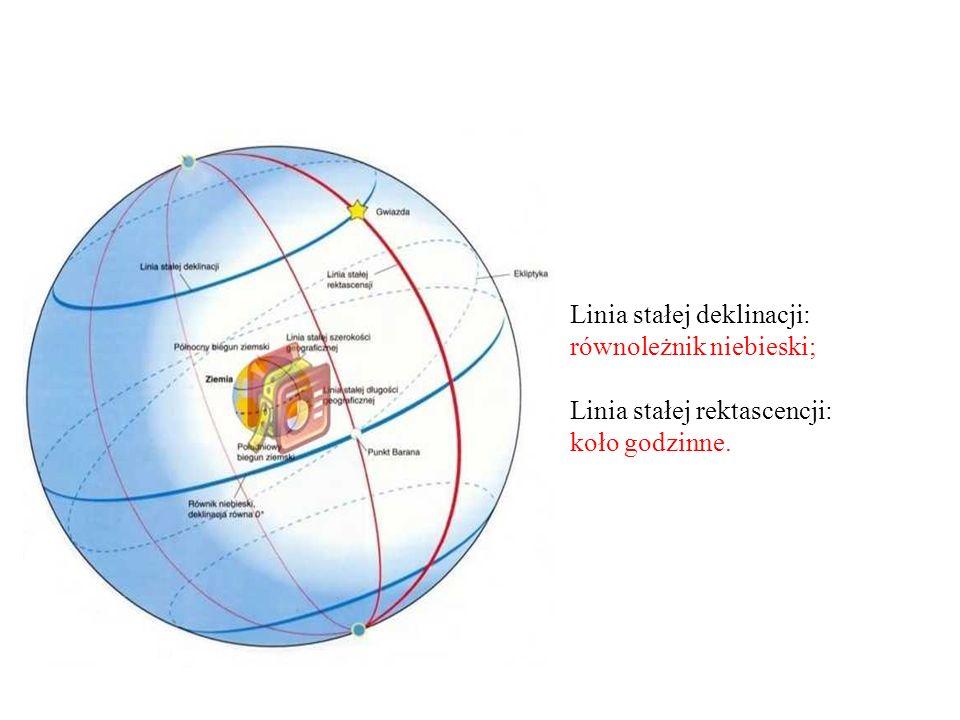 Linia stałej deklinacji: równoleżnik niebieski; Linia stałej rektascencji: koło godzinne.