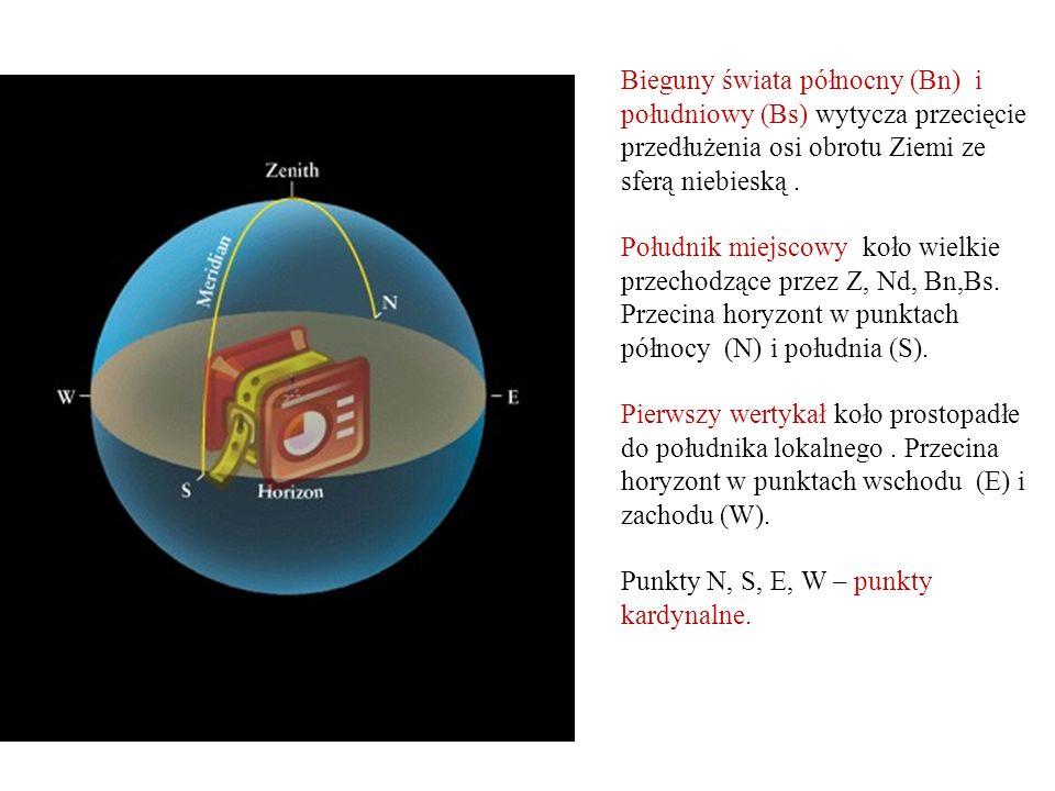 Bieguny świata północny (Bn) i południowy (Bs) wytycza przecięcie przedłużenia osi obrotu Ziemi ze sferą niebieską.