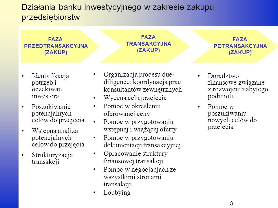Działania banku inwestycyjnego w zakresie sprzedaży przedsiębiorstw 4 FAZA PRZEDTRANSAKCYJNA (SPRZEDAŻ) FAZA TRANSAKCYJNA (SPRZEDAŻ) FAZA POTRANSAKCYJNA (SPRZEDAŻ) Pomoc w przygotowaniu struktury sprzedaży Identyfikacja potencjalnych inwestorów Analiza podmiotu przeznaczonego do sprzedaży Wycena spółki Pomoc w przygotowaniu dokumentacji sprzedażowej Nawiązanie kontaktu z potencjalnymi inwestorami Przygotowanie Memorandum Informacyjnego Pomoc w przygotowaniu spółki do procesu due- diligence i koordynacja procesu Opracowanie finansowej struktury transakcji Pomoc w negocjacjach z inwestorami Pomoc w przygotowaniu umowy kupna/ sprzedaży i umów towarzyszących Pomoc w procesie zamknięcia transakcji Pomoc w poszukiwaniu nowych możliwości inwestycyjnych