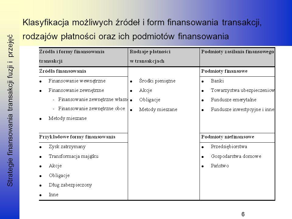 Strategie finansowania transakcji fuzji i przejęć Klasyfikacja możliwych źródeł i form finansowania transakcji, rodzajów płatności oraz ich podmiotów finansowania 6