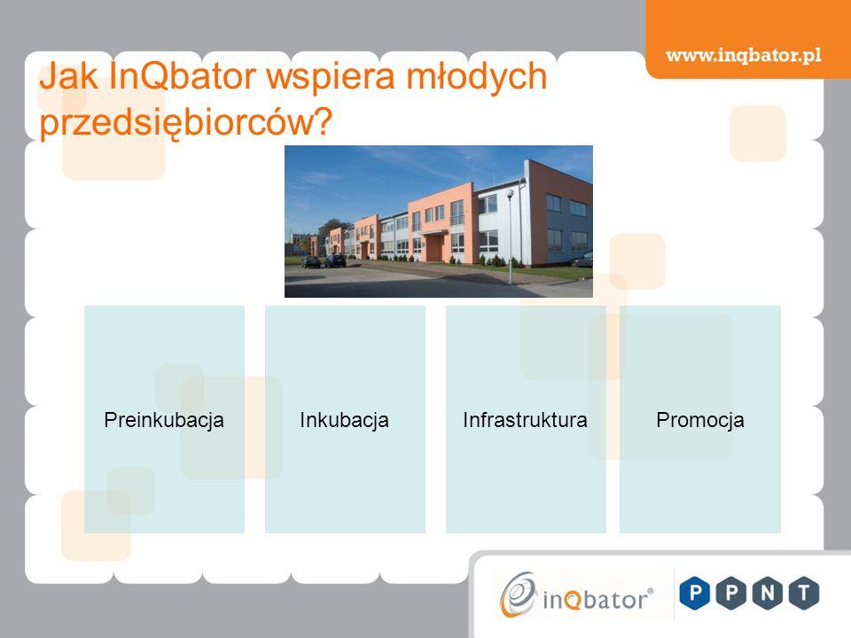 Jak InQbator wspiera młodych przedsiębiorców? PreinkubacjaInkubacjaInfrastruktura Promocja