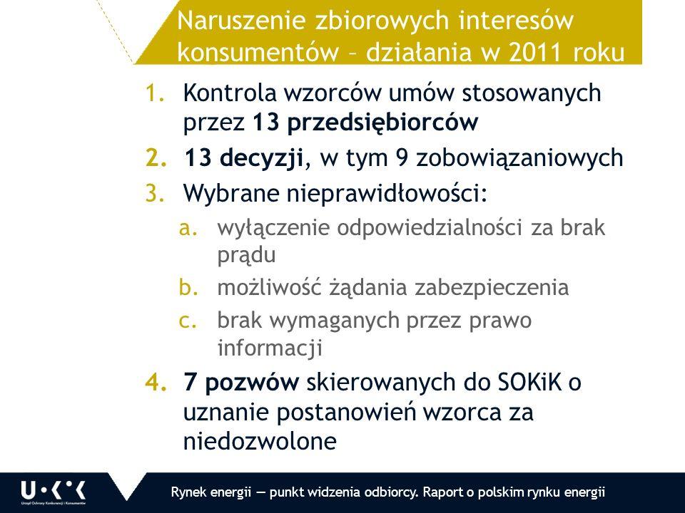 www.uokik.gov.pl Dziękuję za uwagę