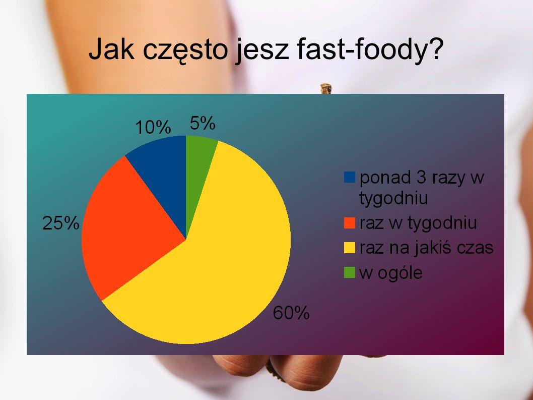 Jak często jesz fast-foody