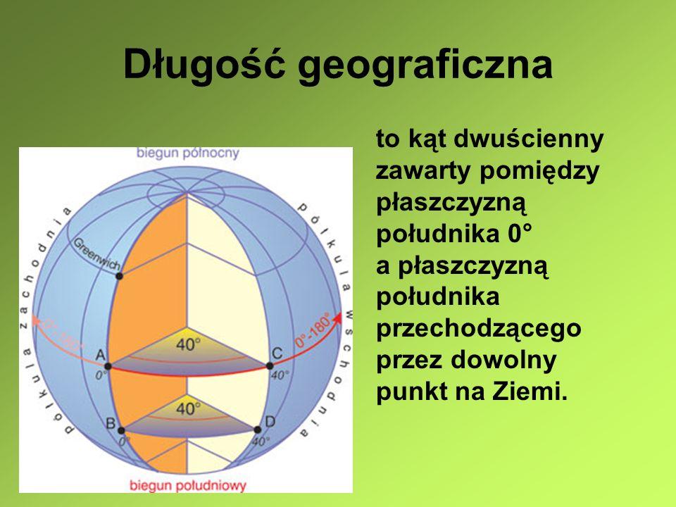 Długość geograficzna to kąt dwuścienny zawarty pomiędzy płaszczyzną południka 0° a płaszczyzną południka przechodzącego przez dowolny punkt na Ziemi.