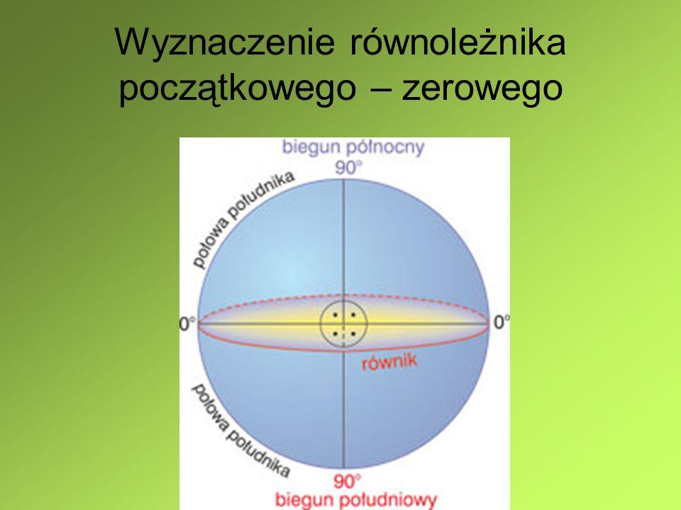 Wyznaczenie równoleżnika początkowego – zerowego