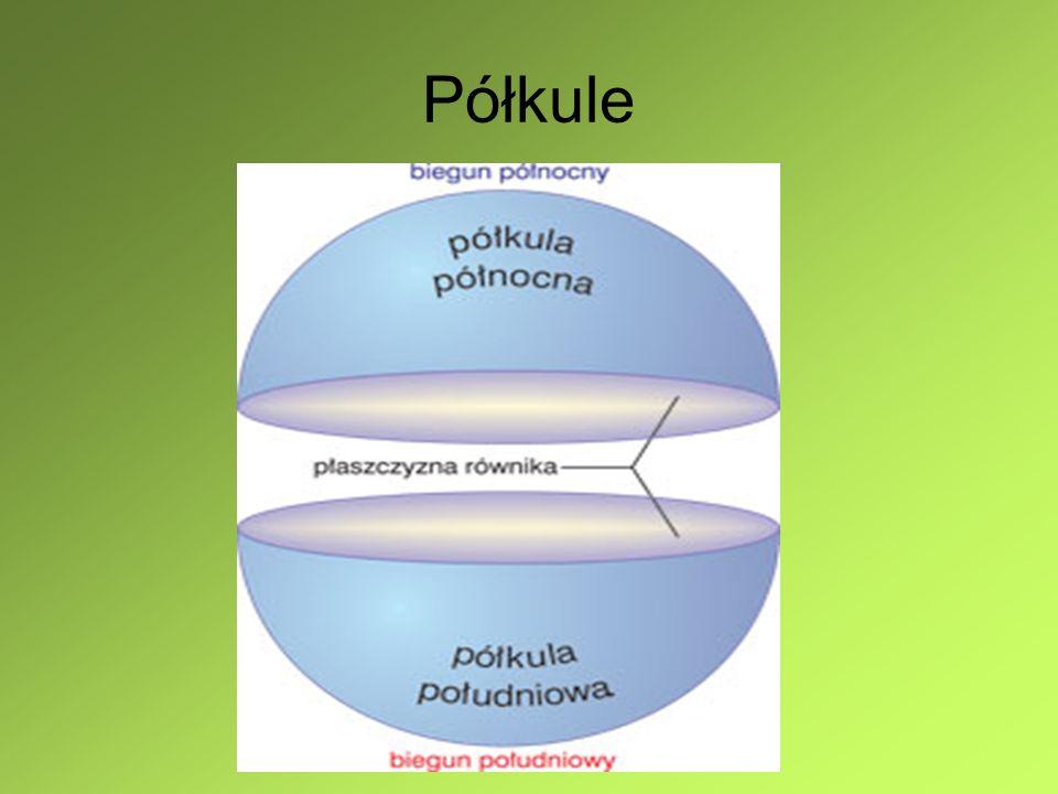 Szerokość geograficzna Kąt zawarty między płaszczyzną równika, a promieniem ziemskim przechodzącym przez dowolny punkt na Ziemi.