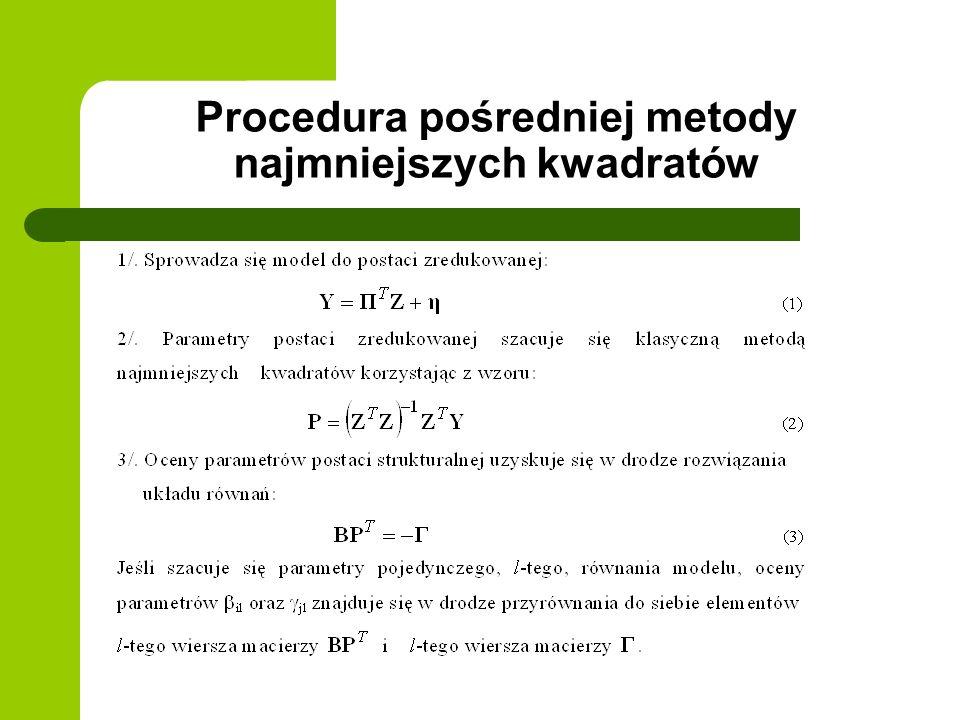 Procedura pośredniej metody najmniejszych kwadratów
