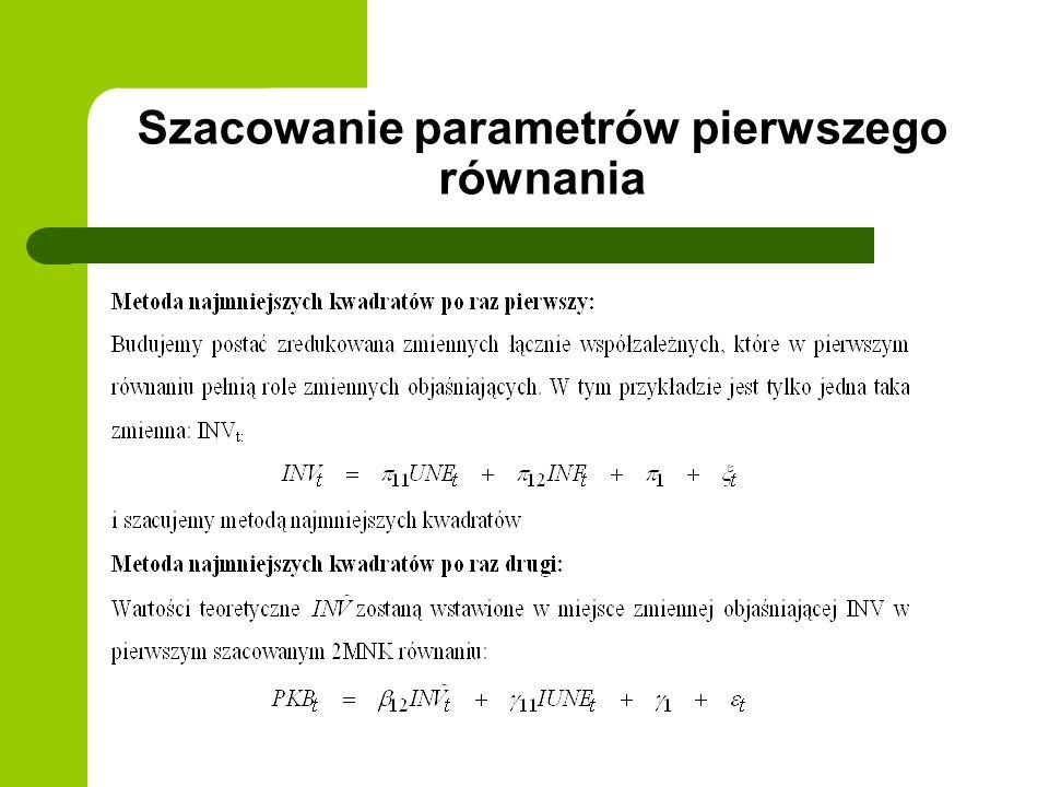 Szacowanie parametrów pierwszego równania