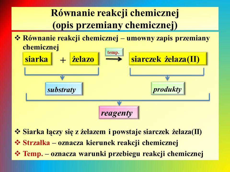  Równanie reakcji chemicznej – umowny zapis przemiany chemicznej +  Siarka łączy się z żelazem i powstaje siarczek żelaza(II)  Strzałka – oznacza kierunek reakcji chemicznej  Temp.